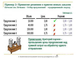 Пример 2: Принятие решения о приеме новых заказов Почтамт им. Печкина – Отбор пр