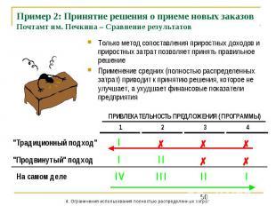 Пример 2: Принятие решения о приеме новых заказов Почтамт им. Печкина – Сравнени