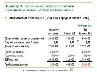 Пример 3: Ошибки тарифной политики Традиционный подход – Анализ предложения №1 О