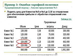 Пример 3: Ошибки тарифной политики Традиционный подход – Анализ предложения №3 П