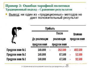 Пример 3: Ошибки тарифной политики Традиционный подход – Сравнение результатов В