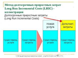 Метод долгосрочных приростных затрат Long Run Incremental Costs (LRIC) - иллюстр