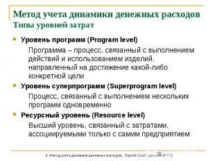 Метод учета динамики денежных расходов Типы уровней затрат Уровень программ (Pro