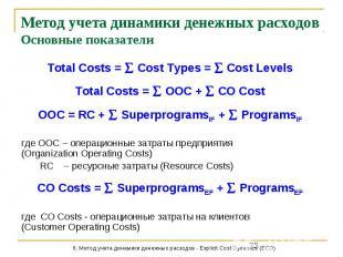 Метод учета динамики денежных расходов Основные показатели