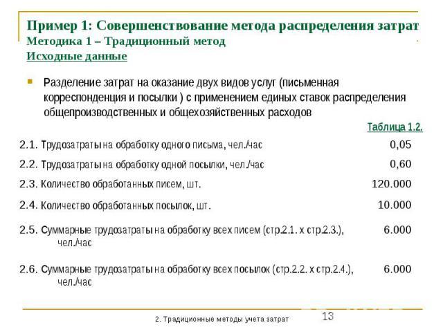 Пример 1: Совершенствование метода распределения затрат Методика 1 – Традиционный метод Исходные данные Разделение затрат на оказание двух видов услуг (письменная корреспонденция и посылки ) с применением единых ставок распределения общепроизводстве…