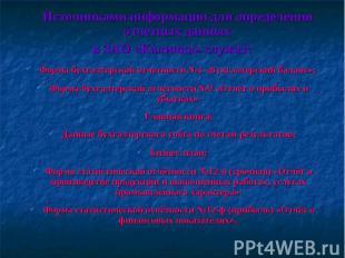 Источниками информации для определения отчетных данных в ЗАО «Калинка» служат: Ф
