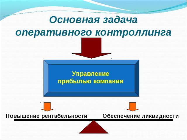 Основная задача оперативного контроллинга