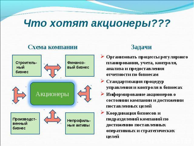 Схема компании Схема компании