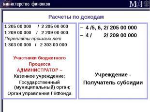 Расчеты по доходам 1 205 00 000 / 2 205 00 000 1 209 00 000 / 2 209 00 000 Переп