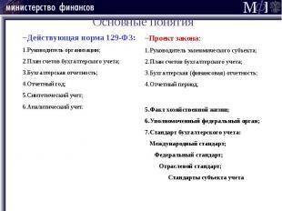 Основные понятия Действующая норма 129-ФЗ: Руководитель организации; План счетов