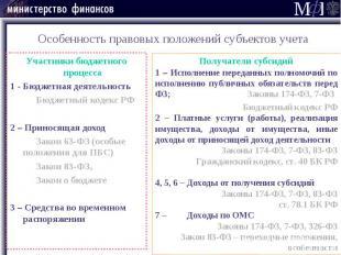 Особенность правовых положений субъектов учета Участники бюджетного процесса 1 -