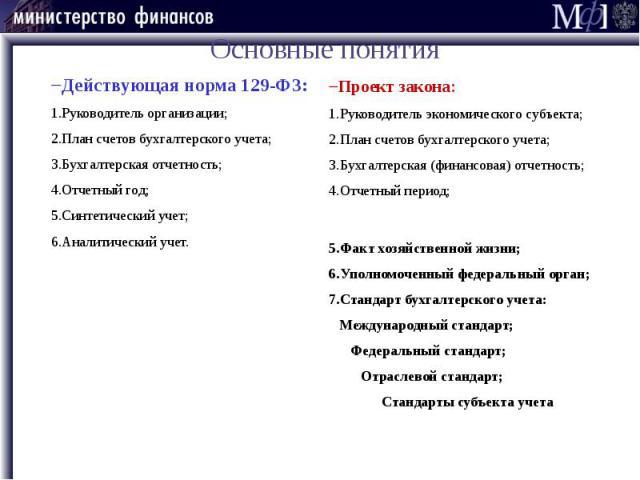 Основные понятия Действующая норма 129-ФЗ: Руководитель организации; План счетов бухгалтерского учета; Бухгалтерская отчетность; Отчетный год; Синтетический учет; Аналитический учет.