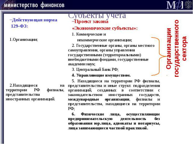 Субъекты учета Действующая норма 129-ФЗ: Организации; 2.Находящиеся на территории РФ филиалы, представительства иностранных организаций.
