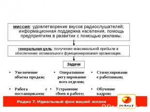 миссия: удовлетворение вкусов радиослушателей; информационная поддержка населени