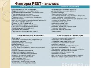 pest analysis of ferrari The application of pest analysis to the creation of the profile of an (ferrari, 2012, frąckiewicz, 2009, kucharska, 2013) this means.