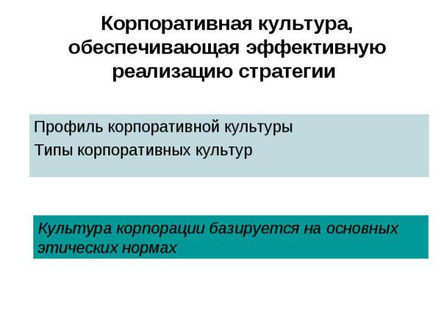Профиль корпоративной культуры Профиль корпоративной культуры Типы корпоративных культур