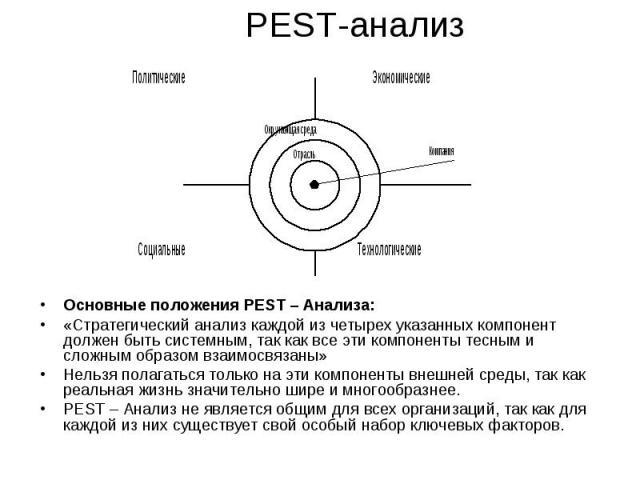 Основные положения PEST – Анализа: Основные положения PEST – Анализа: «Стратегический анализ каждой из четырех указанных компонент должен быть системным, так как все эти компоненты тесным и сложным образом взаимосвязаны» Нельзя полагаться только на …