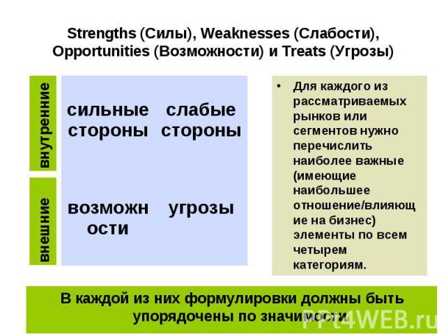 Для каждого из рассматриваемых рынков или сегментов нужно перечислить наиболее важные (имеющие наибольшее отношение/влияющие на бизнес) элементы по всем четырем категориям. Для каждого из рассматриваемых рынков или сегментов нужно перечислить наибол…
