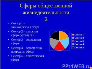 Сектор 1 – экономическая сфера Сектор 1 – экономическая сфера Сектор 2 – духовна