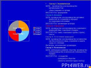 Сектор 1: Экономическая Сектор 1: Экономическая ЦЕЛЬ: - производство и воспроизв