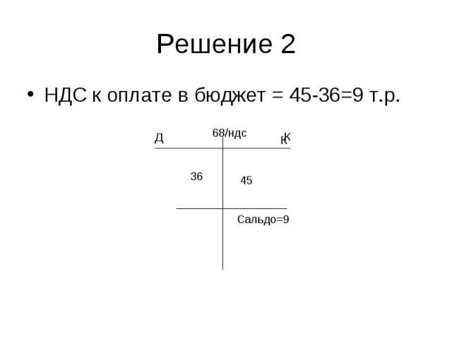 НДС к оплате в бюджет = 45-36=9 т.р. НДС к оплате в бюджет = 45-36=9 т.р.