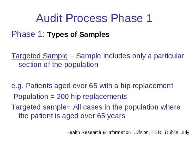 Audit Process Phase 1 Phase 1: Types of Samples Targeted Sample = Sample includes only a particular section of the population e.g. Patients aged over 65 with a hip replacement Population = 200 hip replacements Targeted sample= All cases in the popul…