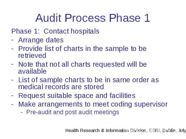 Audit Process Phase 1 Phase 1: Contact hospitals Arrange dates Provide list of charts in the sample to be retrieved Note that not all charts requested will be available List of sample charts to be in same order as medical records are stored Request …