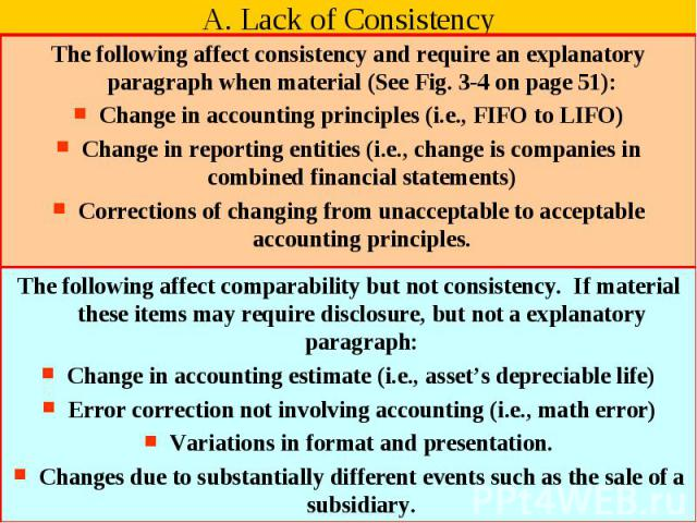 A. Lack of Consistency The following affect consistency and require an explanatory paragraph when material (See Fig. 3-4 on page 51): Change in accounting principles (i.e., FIFO to LIFO) Change in reporting entities (i.e., change is companies in com…