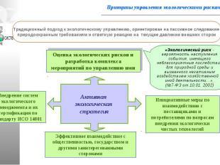 Принципы управления экологическими рисками