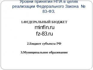 1.ФЕДЕРАЛЬНЫЙ БЮДЖЕТ 1.ФЕДЕРАЛЬНЫЙ БЮДЖЕТ minfin.ru fz-83.ru 2.Бюджет субъекта Р