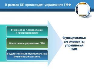 В рамках БП происходит управление ГМФ