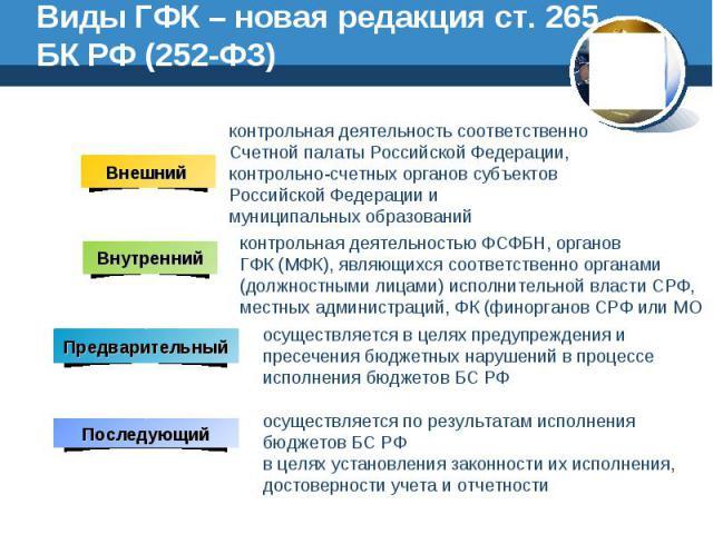 Виды ГФК – новая редакция ст. 265 БК РФ (252-ФЗ)