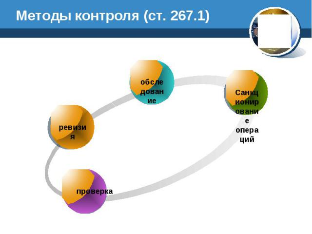 Методы контроля (ст. 267.1)