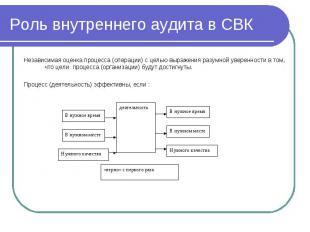Независимая оценка процесса (операции) с целью выражения разумной уверенности в