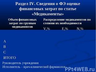 Раздел IV. Сведения о ФЭ оценке финансовых затрат по статье «Медикаменты»