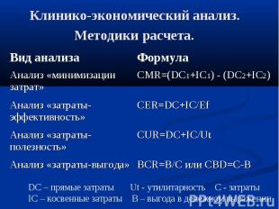 Клинико-экономический анализ. Методики расчета.