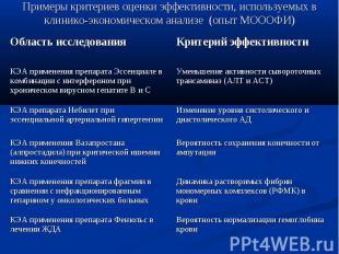 Примеры критериев оценки эффективности, используемых в клинико-экономическом ана