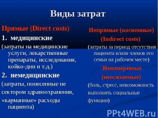 Виды затрат Прямые (Direct costs) 1. медицинские (затраты на медицинские услуги,
