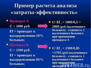 Пример расчета анализа «затраты-эффективность» Препарат А С = 1000 руб. Ef = при