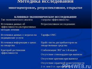 Методика исследования многоцентровое, ретроспективное, открытое клинико-экономич