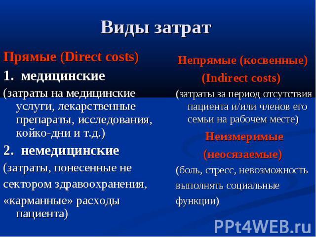 Виды затрат Прямые (Direct costs) 1. медицинские (затраты на медицинские услуги, лекарственные препараты, исследования, койко-дни и т.д.) 2. немедицинские (затраты, понесенные не сектором здравоохранения, «карманные» расходы пациента)