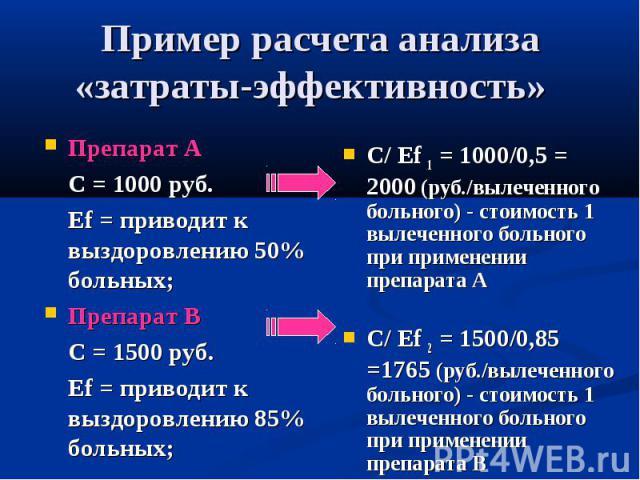 Пример расчета анализа «затраты-эффективность» Препарат А С = 1000 руб. Ef = приводит к выздоровлению 50% больных; Препарат В C = 1500 руб. Ef = приводит к выздоровлению 85% больных;