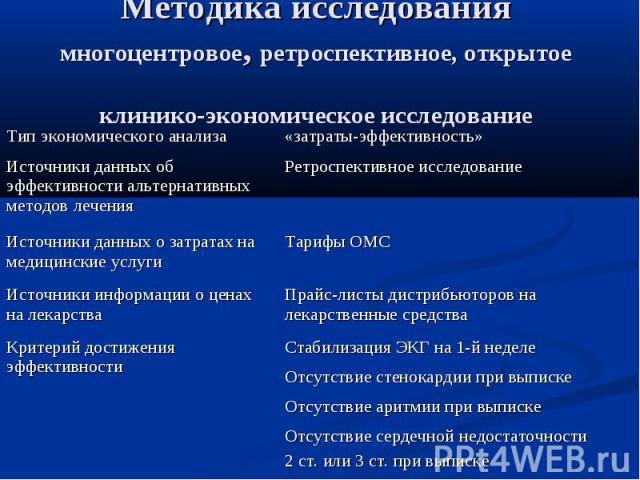 Методика исследования многоцентровое, ретроспективное, открытое клинико-экономическое исследование