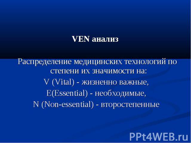 VEN анализ Распределение медицинских технологий по степени их значимости на: V (Vital) - жизненно важные, Е(Essential) - необходимые, N (Non-essential) - второстепенные