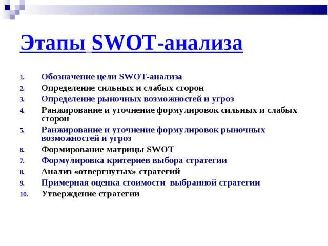 Обозначение цели SWOT-анализа Обозначение цели SWOT-анализа Определение сильных и слабых сторон Определение рыночных возможностей и угроз Ранжирование и уточнение формулировок сильных и слабых сторон Ранжирование и уточнение формулировок рыночных во…