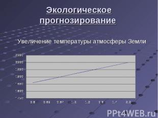 Увеличение температуры атмосферы Земли