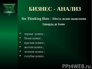 Six Thinking Hats - Шесть шляп мышления Six Thinking Hats - Шесть шляп мышления