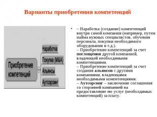 Варианты приобретения компетенций – Наработка (создание) компетенций внутри само