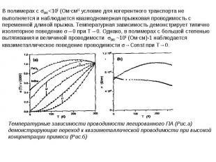 В полимерах с 300К <102 (Ом·см)-1 условие для когерентного транспорта не выпо