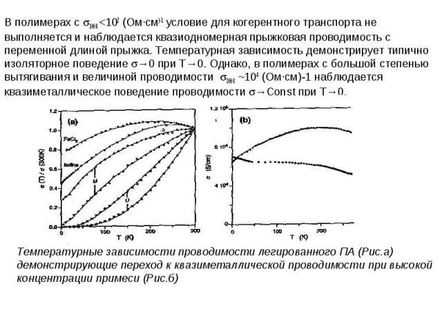 В полимерах с 300К <102 (Ом·см)-1 условие для когерентного транспорта не выполняется и наблюдается квазиодномерная прыжковая проводимость c переменной длиной прыжка. Температурная зависимость демонстрирует типично изоляторное поведение →0 при Т→0…